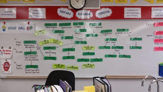 Illinois Science Teachers Association - Blog Center